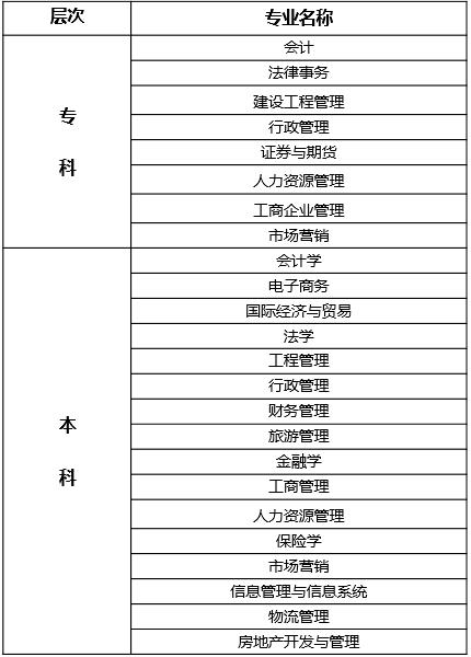 东北财经大学招生简章
