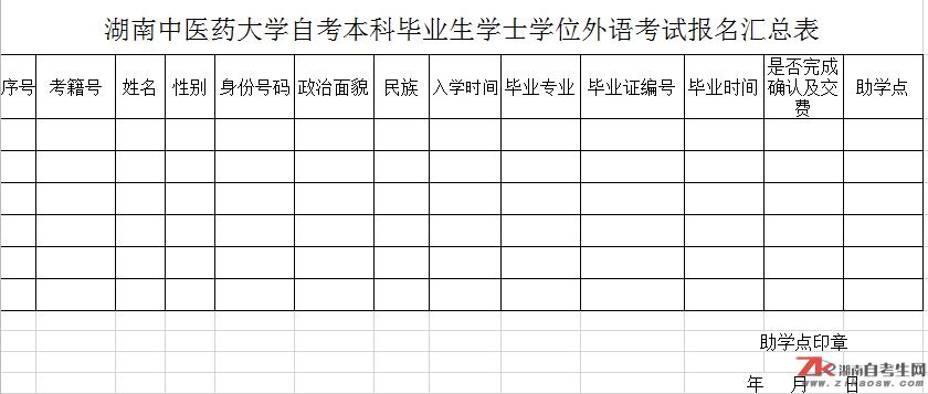 2021年上半年湖南中医药大学【自学测验】学士学位外语程度测验报考